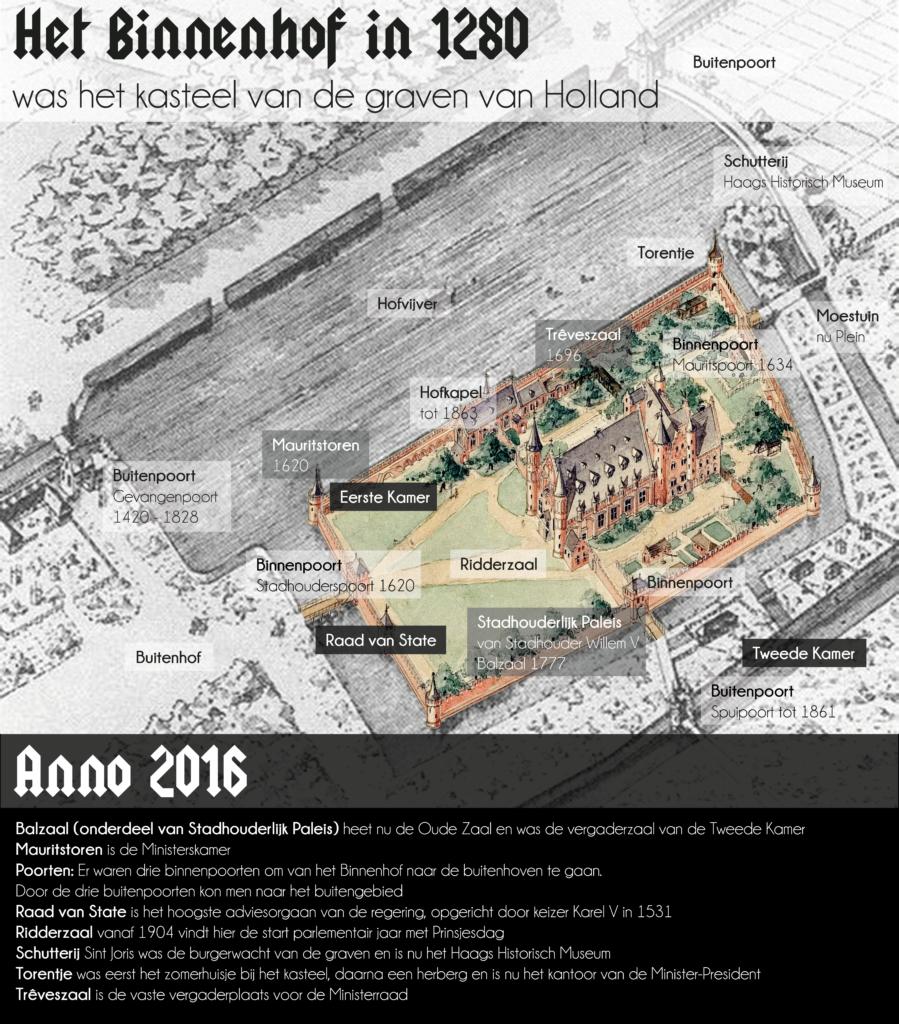 07_BinnenhofPlattegrond